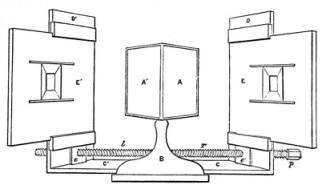 Wheatstone's stereoscope